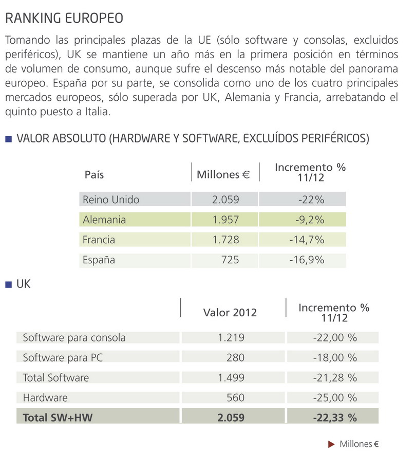 Informe Adese 2012