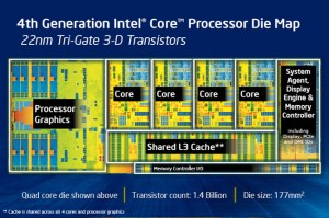 Intel Haswell die chip