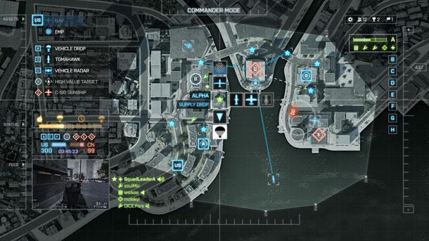 Battlefield 4, Commander Mode