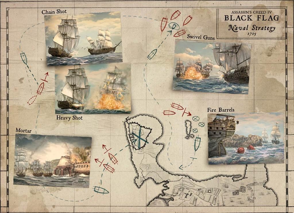 Maniobras de ataque para las batallas navales de Assassin's Creed IV.