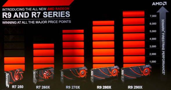 AMD-Radeon-R-Series-600x324