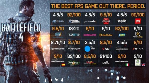 EA demandada por mentir sobre Battlefield 4