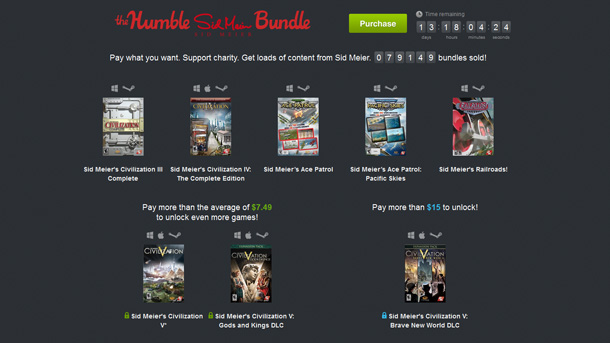 The Humble Sid Meier Bundle: imprescindible