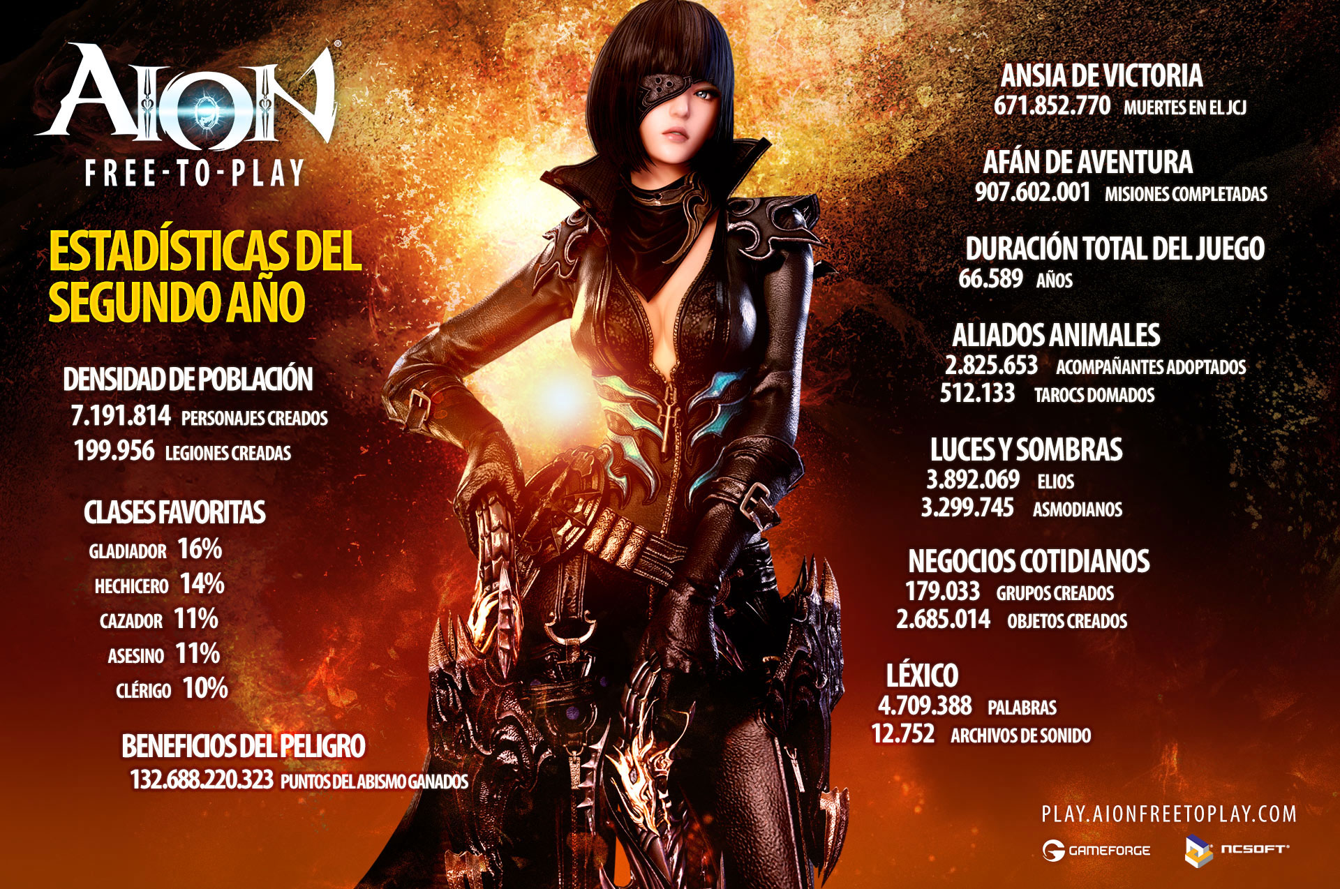 Aion free2play cumple dos años