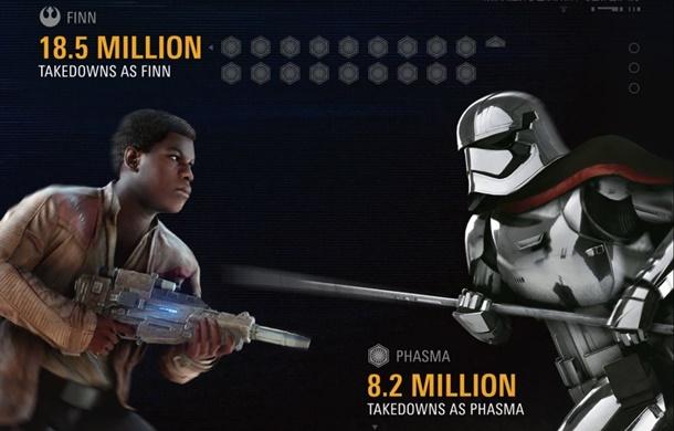 Detalles sobre las próximas novedades de Star Wars Battlefront 2.