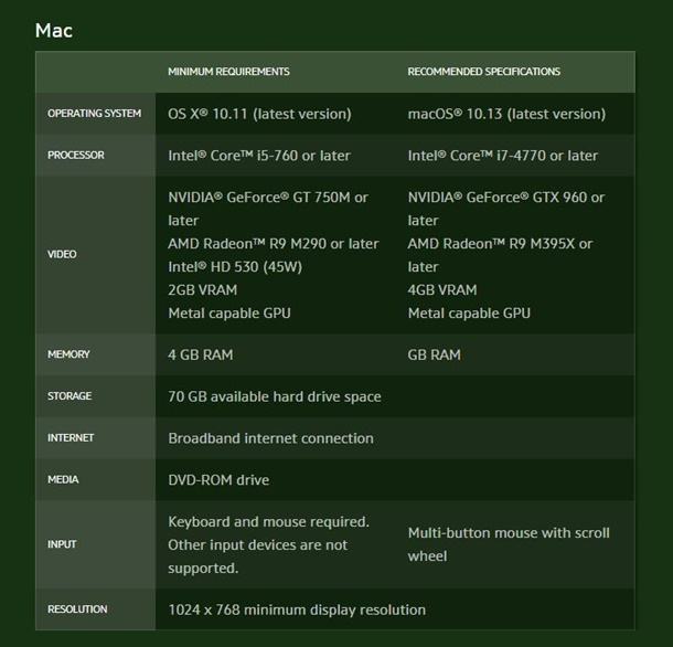 Requisitos de Battle for Azeroth para ordenadores Mac.