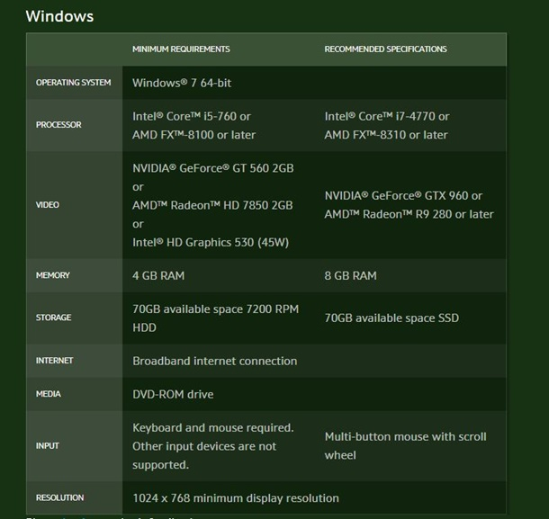 Requisitos de Battle for Azeroth para ordenadores Windows.