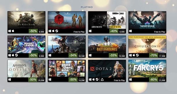 Valve desvela los juegos más vendidos de Steam en 2018.